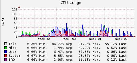how to build a plex server