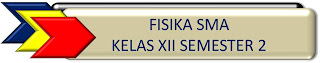 http://okkyharis.blogspot.com/2012/12/fisika-sma-kelas-xii-semester-2.html