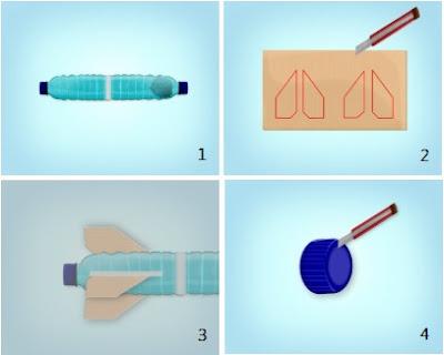 Percobaan Fisika Asyik: Roket Air