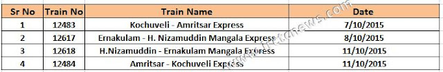 Train Cancellation List 07 to 11 / 10/ 2015