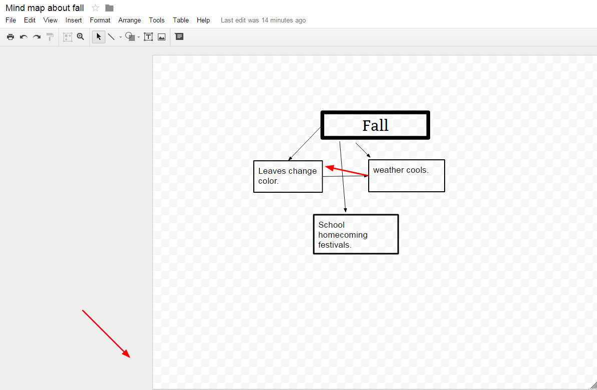 collaboratively creating mind maps is one of the many good ways that students can use google drawings to create a mind map in google drawings students - Create Mind Map Free
