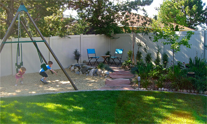 Backyard, make-over