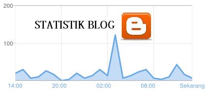 blog,statistik,trafik,meningkatkan trafik,blog traffic,traffic,bisnis online,blogger,statistik blog,melihat,meningkatkan