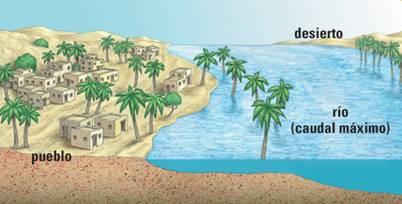 Resultado de imagen de inundaciones como se producen