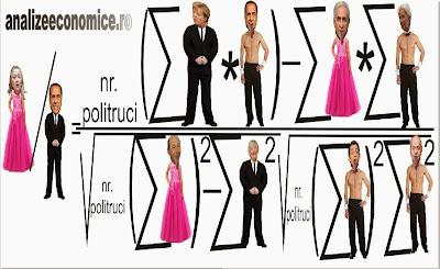 Relația bărbat - femeie în politică
