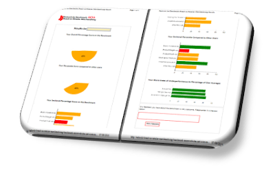 Brand on Retailer Merchandising Benchmark Results Page