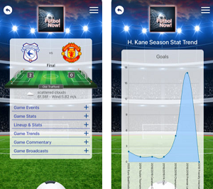 Sport App of the Week - Futbol Now!