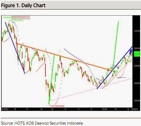 J pt etrading securities
