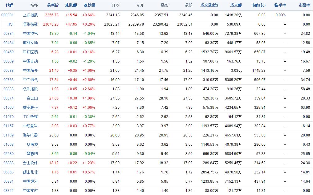 中国株コバンザメ投資ウォッチ銘柄watch20141020