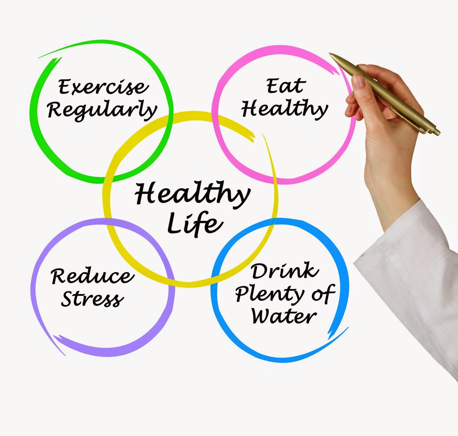 Cara Hidup Sehat Cara Hidup Sehat Yang Baik Dan
