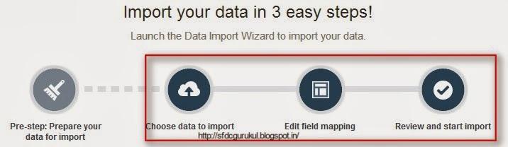 Data_import