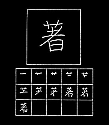 kanji pengarang