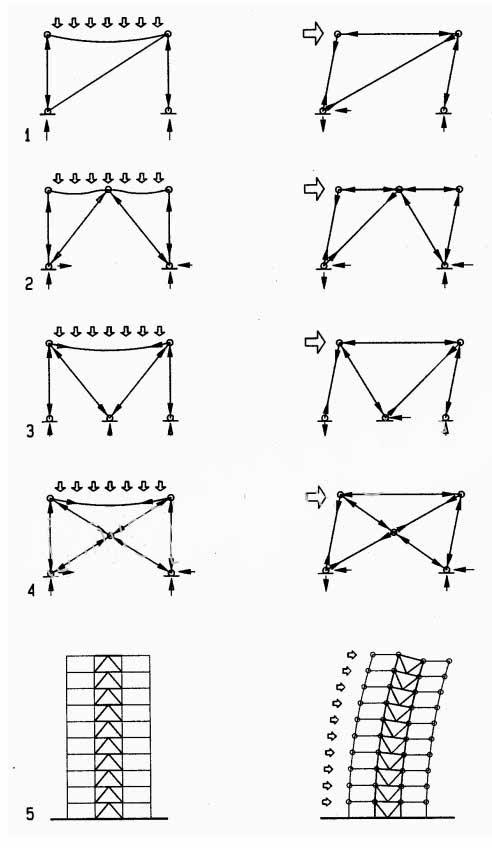 BRACED FRAMES - STRUCTURES | Builder\'s Engineer