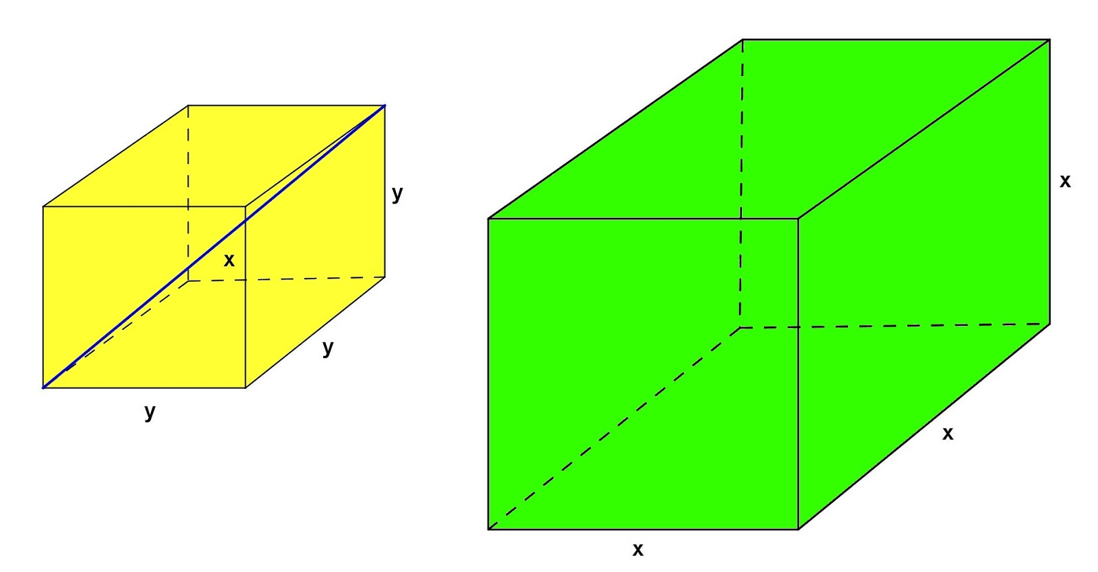 how to find the voume of a cube