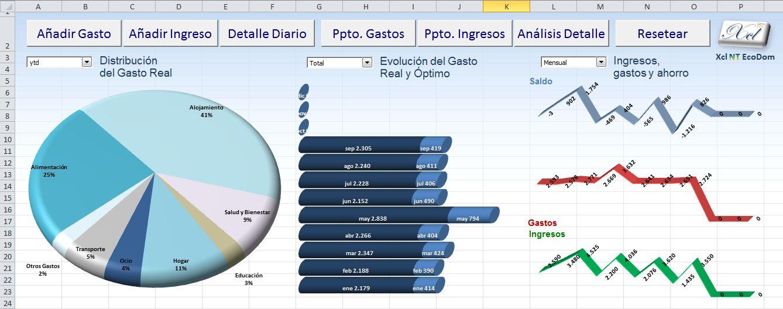 excel n\' cia: Xcl NT EcoDom, Hoja de cálculo para la gestión de ...