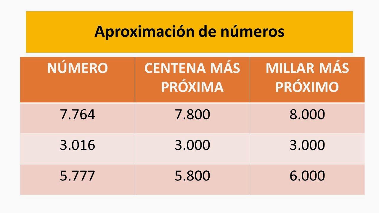http://www.juntadeandalucia.es/averroes/ceip_san_rafael/RECURSOS/APROXIMACION.swf?IdJuego=349&IdTipoJuego=1