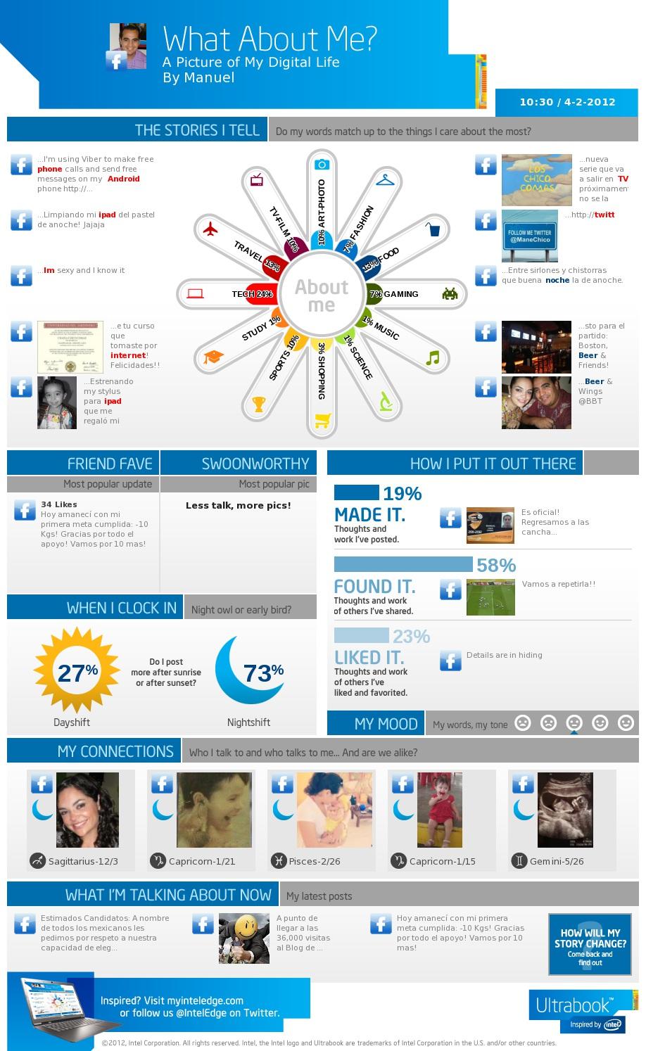 Echa un vistazo a mi perfil social!