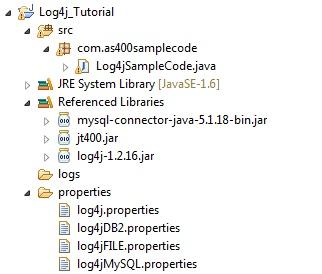 Java log4j tutorial for beginners