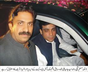 Syed Javed Ali Shah
