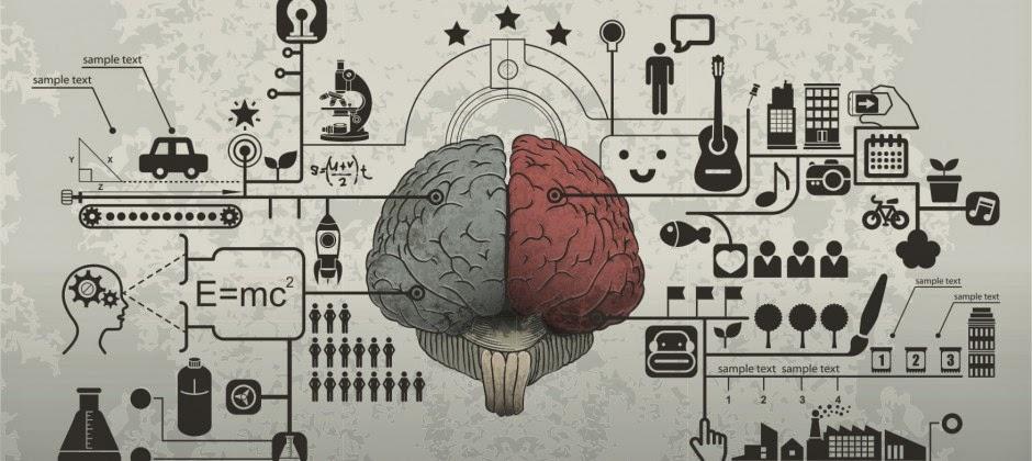¿Quién es el padre de la Psicología?