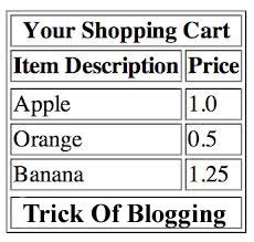 Add/Put Blog Table In Blog Post Best Blogger Tricks