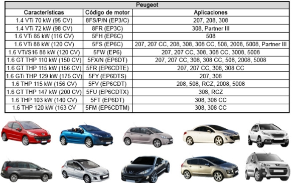 Vehículos equipados con motores Prince en Peugeot