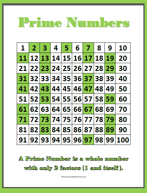 Learning Ideas - Grades K-8: Prime and Composite Numbers Video and ...