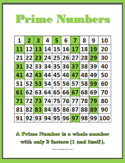 learning ideas grades k 8 prime and composite numbers video and printables. Black Bedroom Furniture Sets. Home Design Ideas