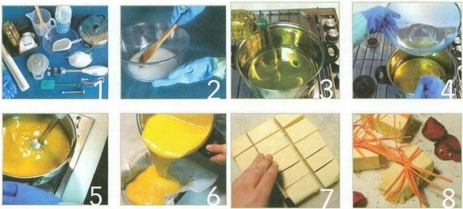 Como hacer un jabon casero como se hace aprende de todo - Fabricar jabon casero ...