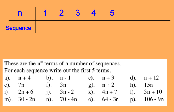 Mr kent 39 s lesson 23 april s3 11b m4 7f for Table th nth