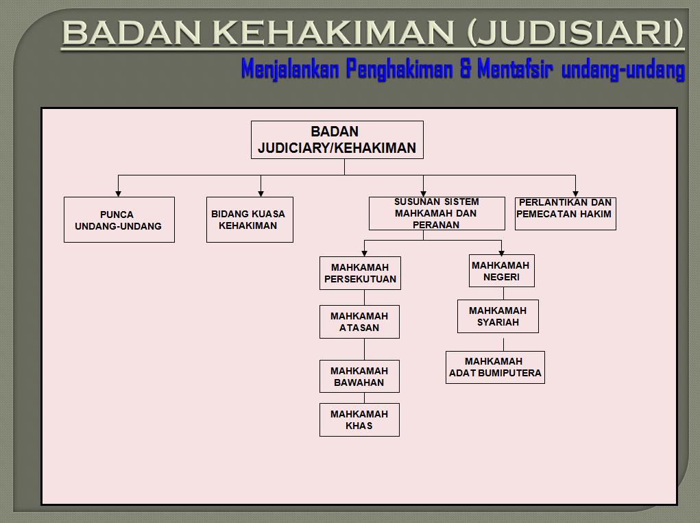 PERUNDANGAN MALAYSIA PDF DOWNLOAD