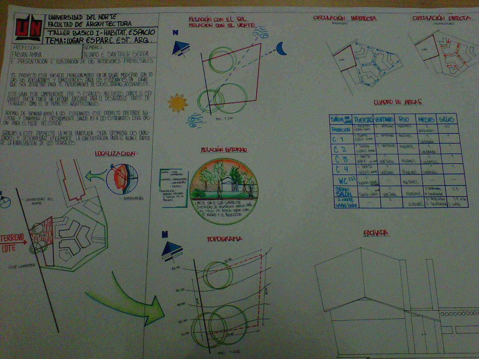 My mind memoria descriptiva proyecto2 lugar de for Memoria descriptiva arquitectura
