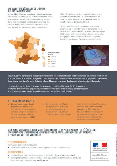 http://www.sante.gouv.fr/IMG/pdf/Flyer_SSA_2015_-_A4_-_Telemedecine.pdf