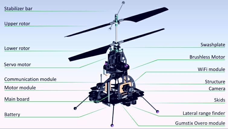 micro helicopter construction