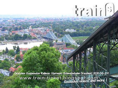 europe train tickets