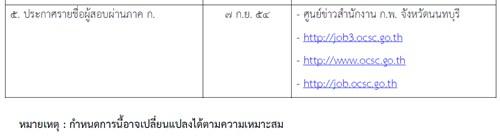 ประกาศผลสอบ กพ ภาค ก ความรู้ความสามารถทั่วไป ประจำปี 2554