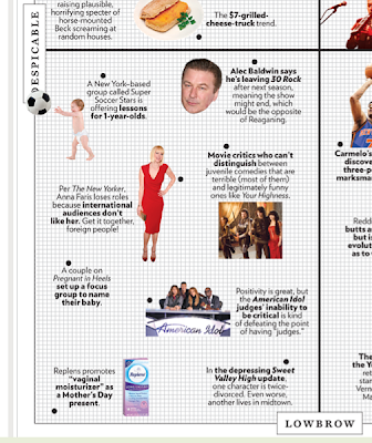 NY Magazine Approval Matrix | Mom -101