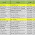 Garett Grist consegue a segunda pole seguida na Pro Mazda, Nicolas Costa larga em sexto e Felipe Donato em 14º