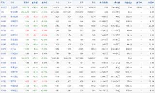 中国株コバンザメ投資ウォッチ銘柄watch201508930