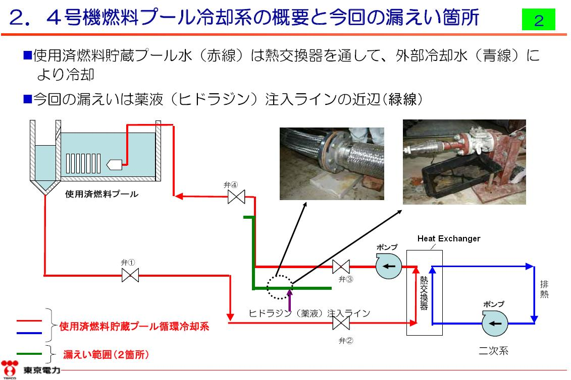 Catharsis ours fukushima updates slow build up of for Pool design reactor