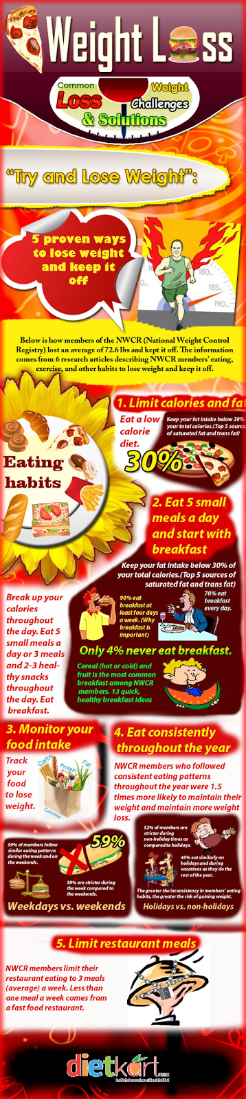 WEIGHT  LOSS  INFOGRAPHIC | WEIGHT LOSS CHALLANGES & SOLUTIONS
