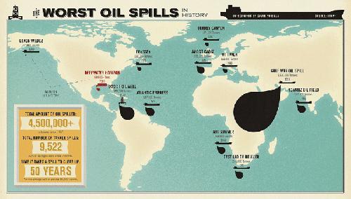 Tarihteki �nemli Petrol S�z�nt�lar� Haritas�