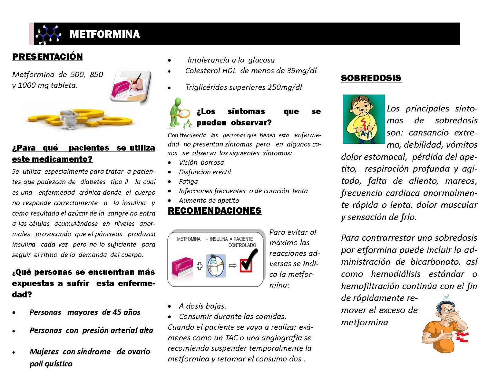 HIPOGLIMED: METFORMINA
