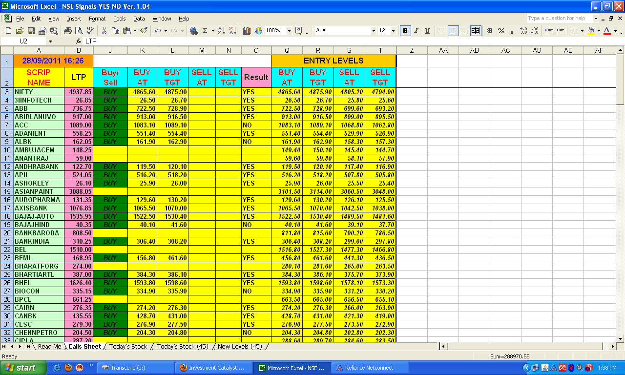 investment catalyst  excel sheet for intraday automated