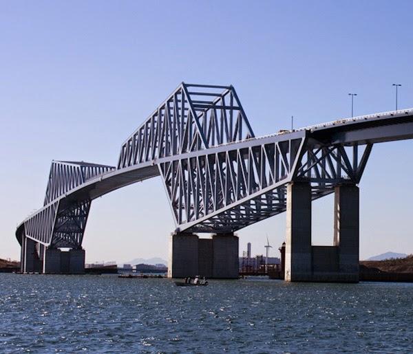 welcome to civil engineering world truss bridges