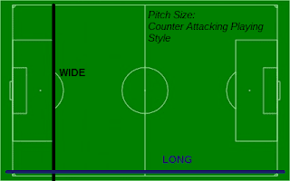 Counter Attacking Football Playing Style Pitch Size