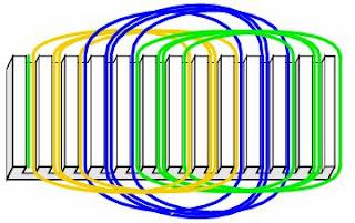 Pinsip kerja motor induksi tiga fasa