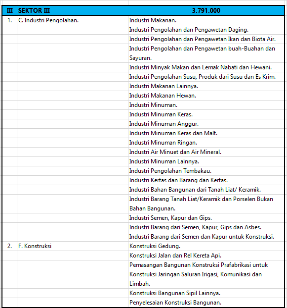 UMSK Karawang 2017   Biaya dan Tarif