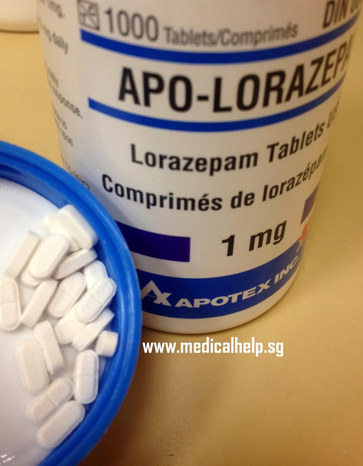 Apo-Loperamide Side Effects