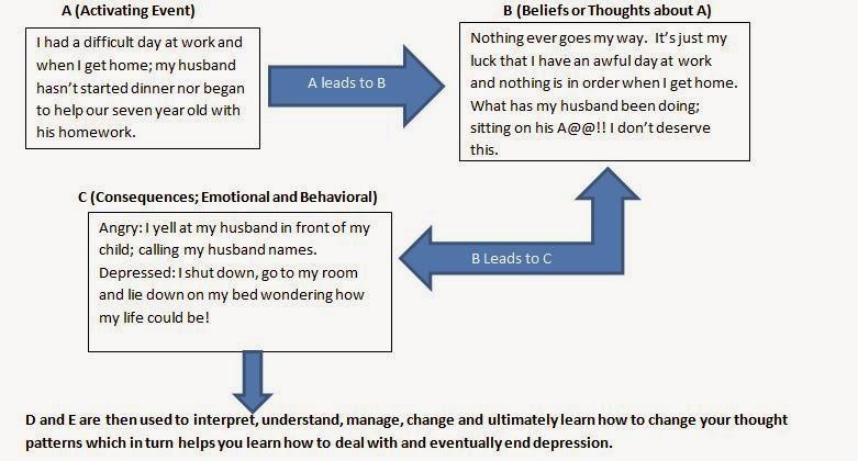 mia  Psychology Tools